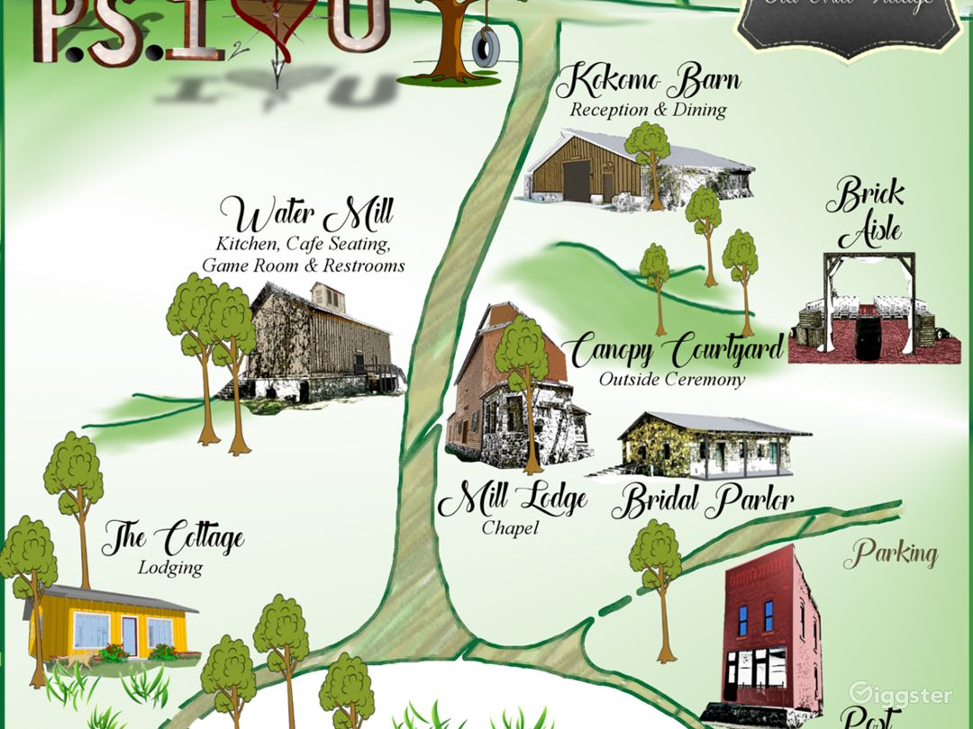Our property is a little Village with 8 buildings on 11 acres in the country. This is a map of the Village.