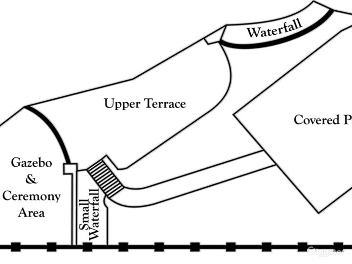 layout of private garden area